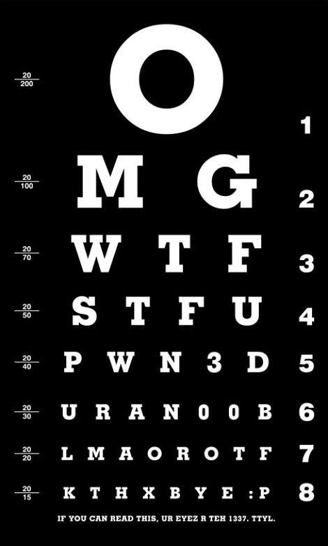 Omg My Eyez Eye Chart Eye Test Chart Funny Wallpaper
