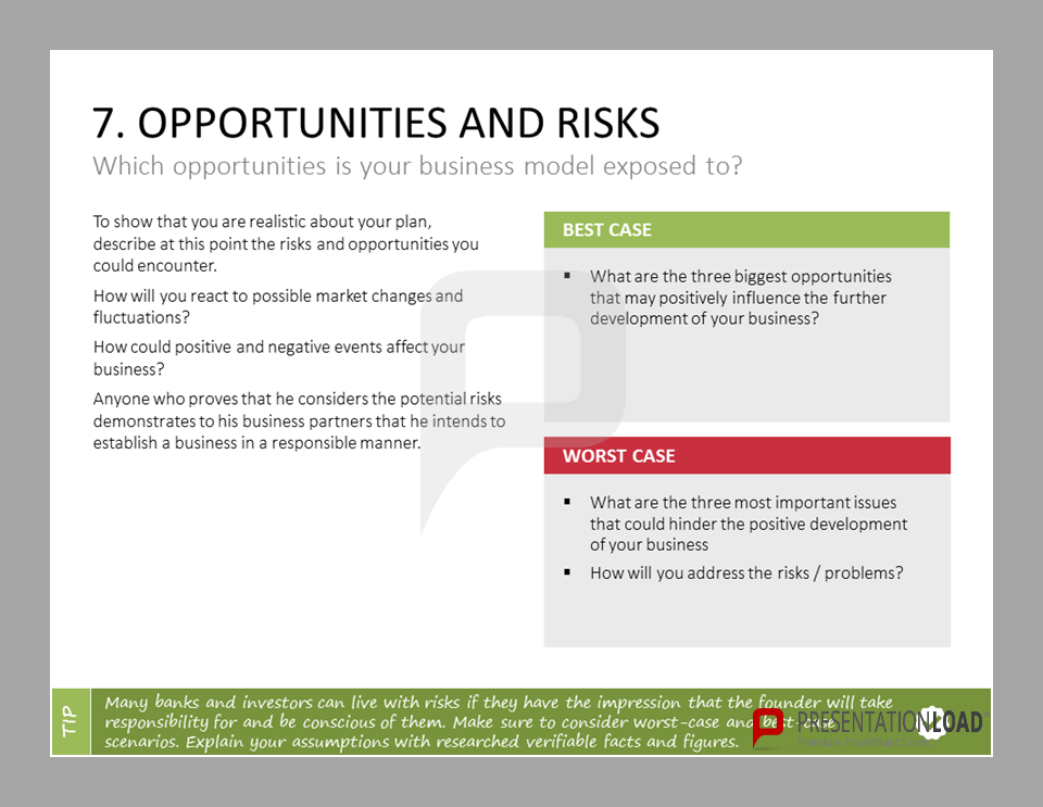 You can demonstrate the opportunities and risks of a