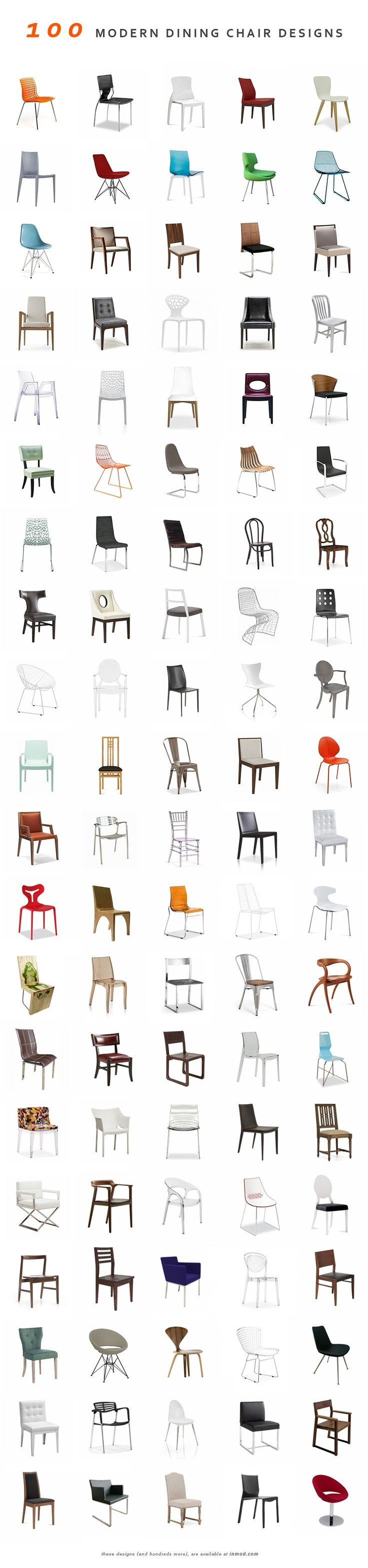 100 Modern Dining Chairs And Hundreds More Inmod We