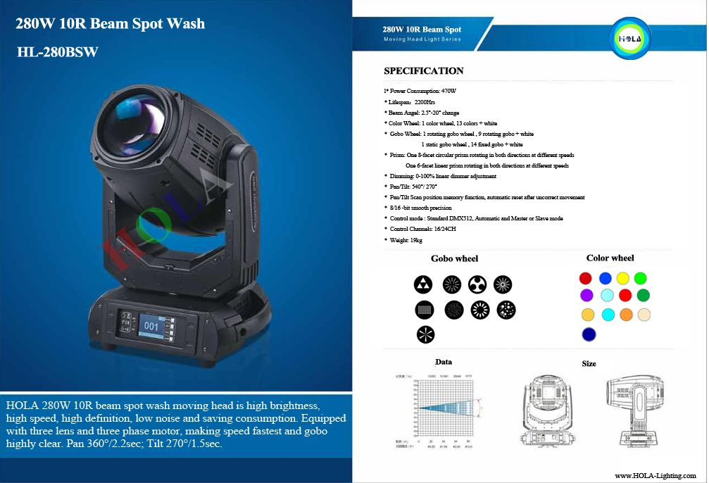 22 Best 10r 280w beam spot wash moving head light images in