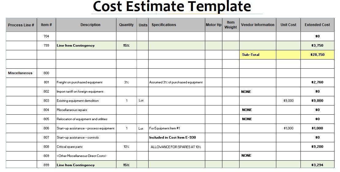 Cost Estimate Template Estimate template, Templates