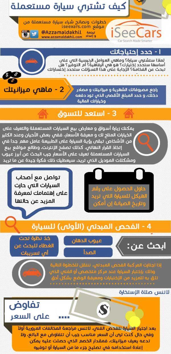 كيف تشتري سيارة مستعملة Http Azzamaldakhil Com Azzam 2014 03 27 D9 83 D9 8a D9 81 D8 Aa D8 B4 D8 Aa D8 B1 D9 8a Infographic English Language Business Tips