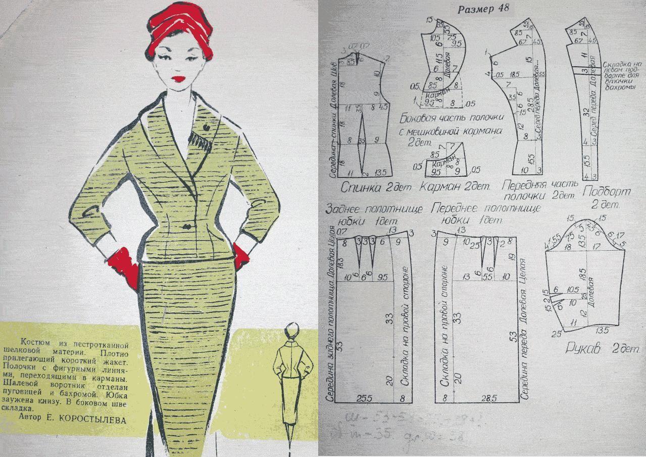 Pin de Maiko Mkhatvrishvili en Sewing | Pinterest | Costura