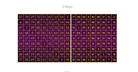 35+ Magic square generator info