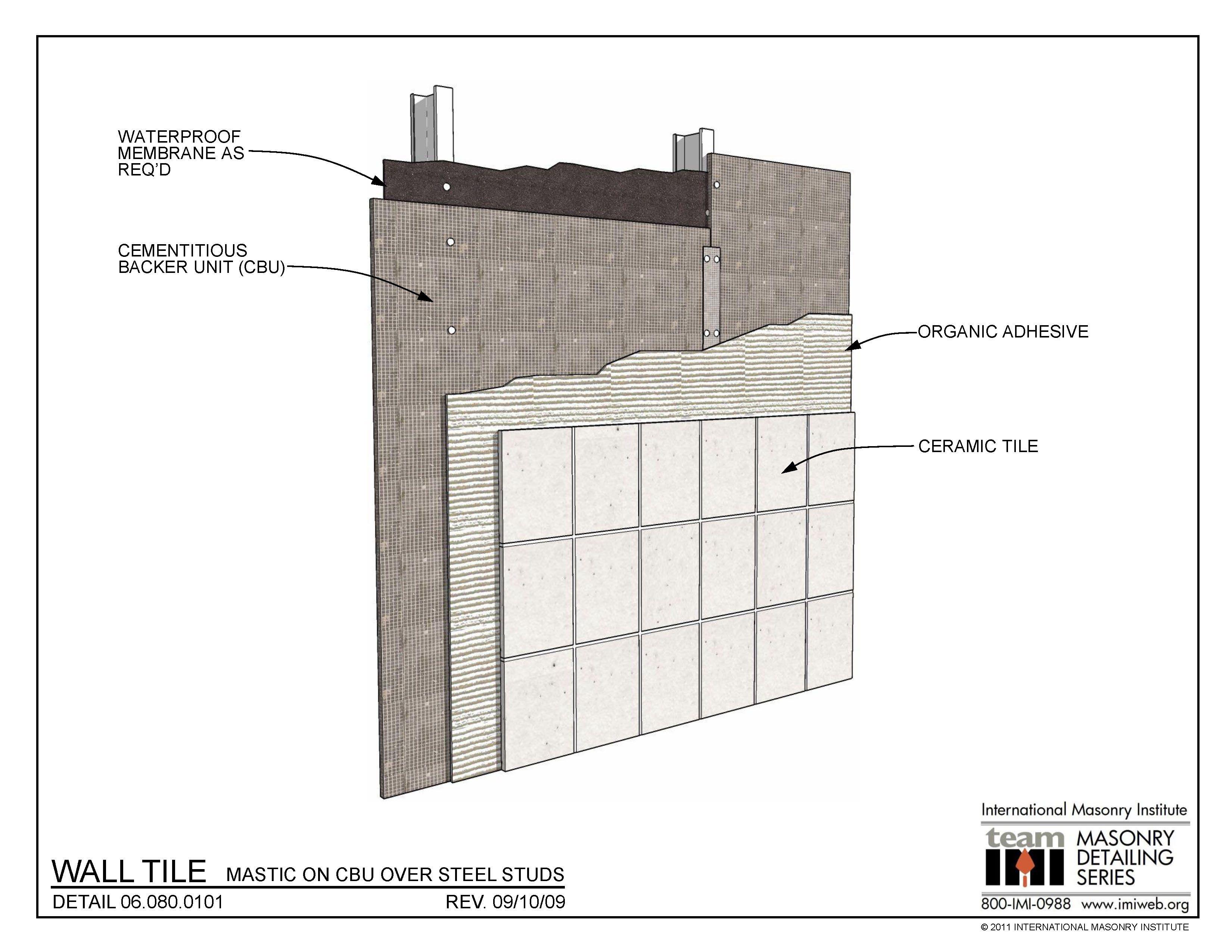 Ceramic Tile Backer Board Installation