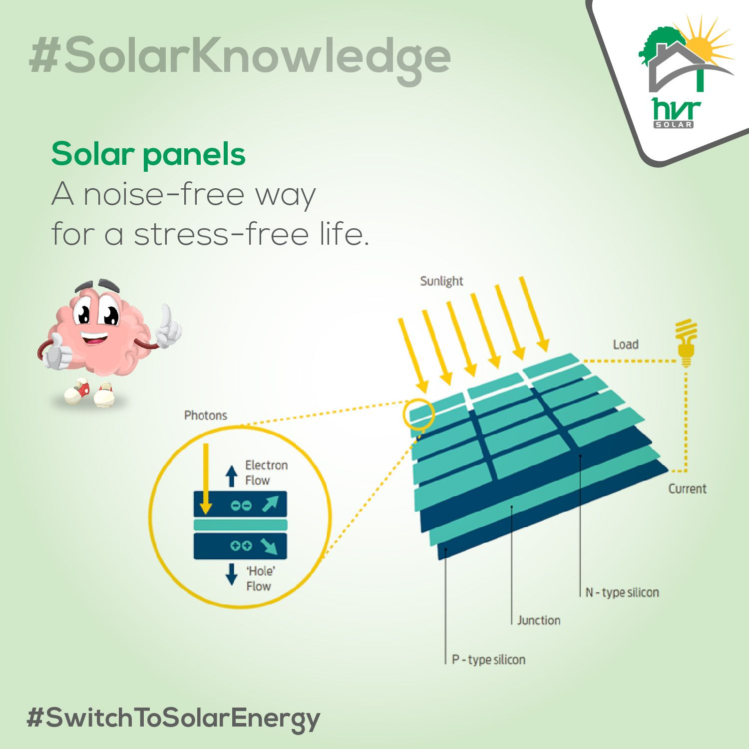 Solarknowledge Solar Power Does Not Create Any Noise Pollution Silently Create Energy From The Sun S Rays Switchtosolarpanel H Solar Solar Module Solar Pv