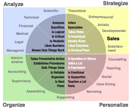 Domination theory marketing