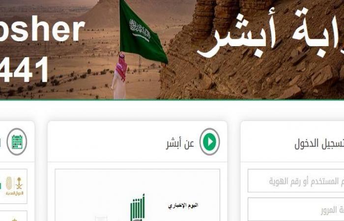 اخبارالسعودية اخبار الحوادث اليوم الاستعلام عن صلاحية الإقامة ومخالفات المرور عبر بوابة أبشر الداخلية السعودية برقم الإقامة Jul