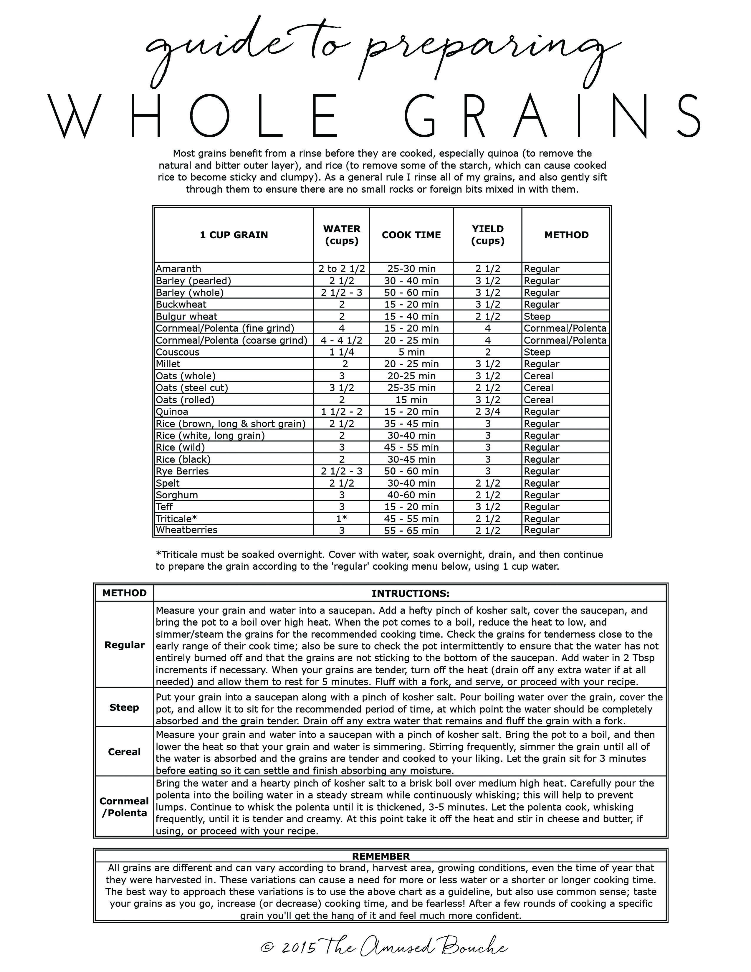 Photo of A Guide to Cooking Whole Grains – With Printable Chart