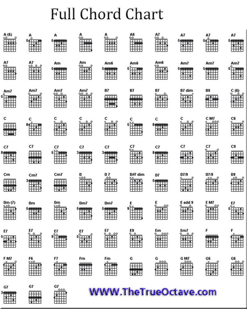I Love To Learn New Chords Musical Pinterest Learning Guitar
