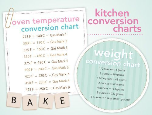 kitchen u003cbu003econversionu003c\/bu003e u003cbu003echartu003c\/bu003e Conversion Charts Pinterest - celsius to fahrenheit charts