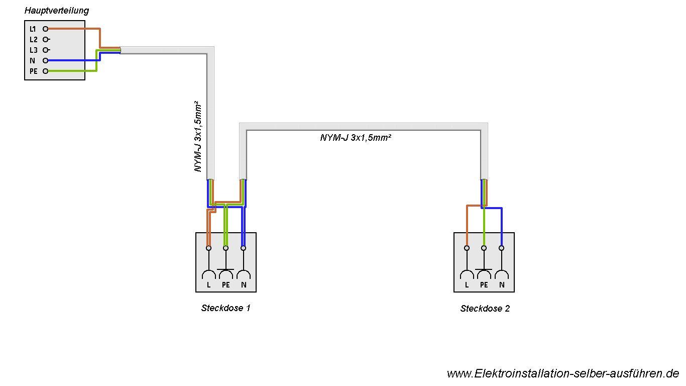 schaltplan zus tzliche 230v steckdose anschlie en elektrische schaltungen f r die. Black Bedroom Furniture Sets. Home Design Ideas
