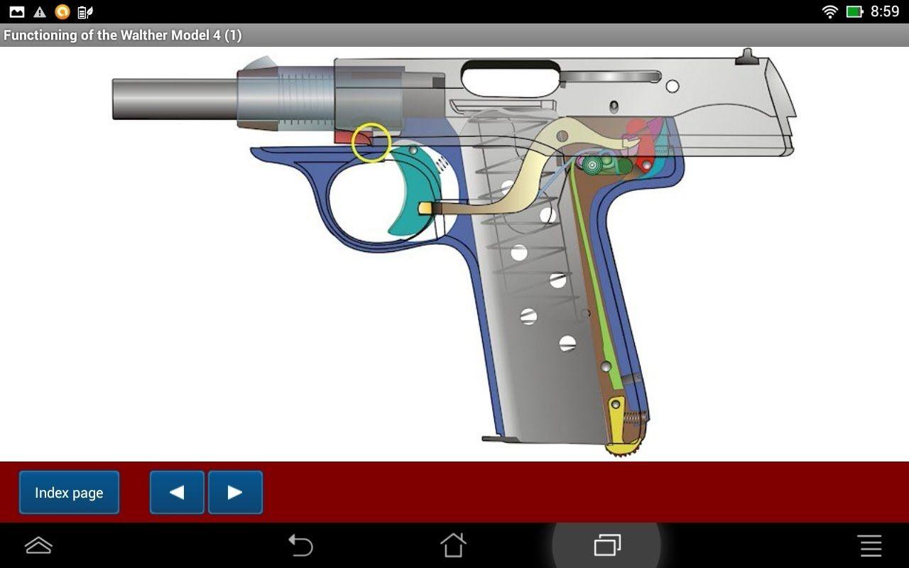 Pin em German Walther pistol