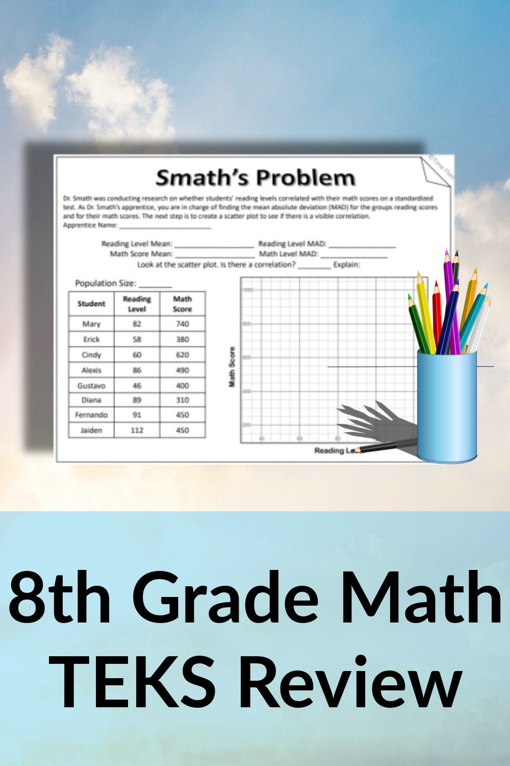 Math Staar Review For 8th Graders Staar Review Math Staar Math 8th Grade Math [ 1500 x 1000 Pixel ]