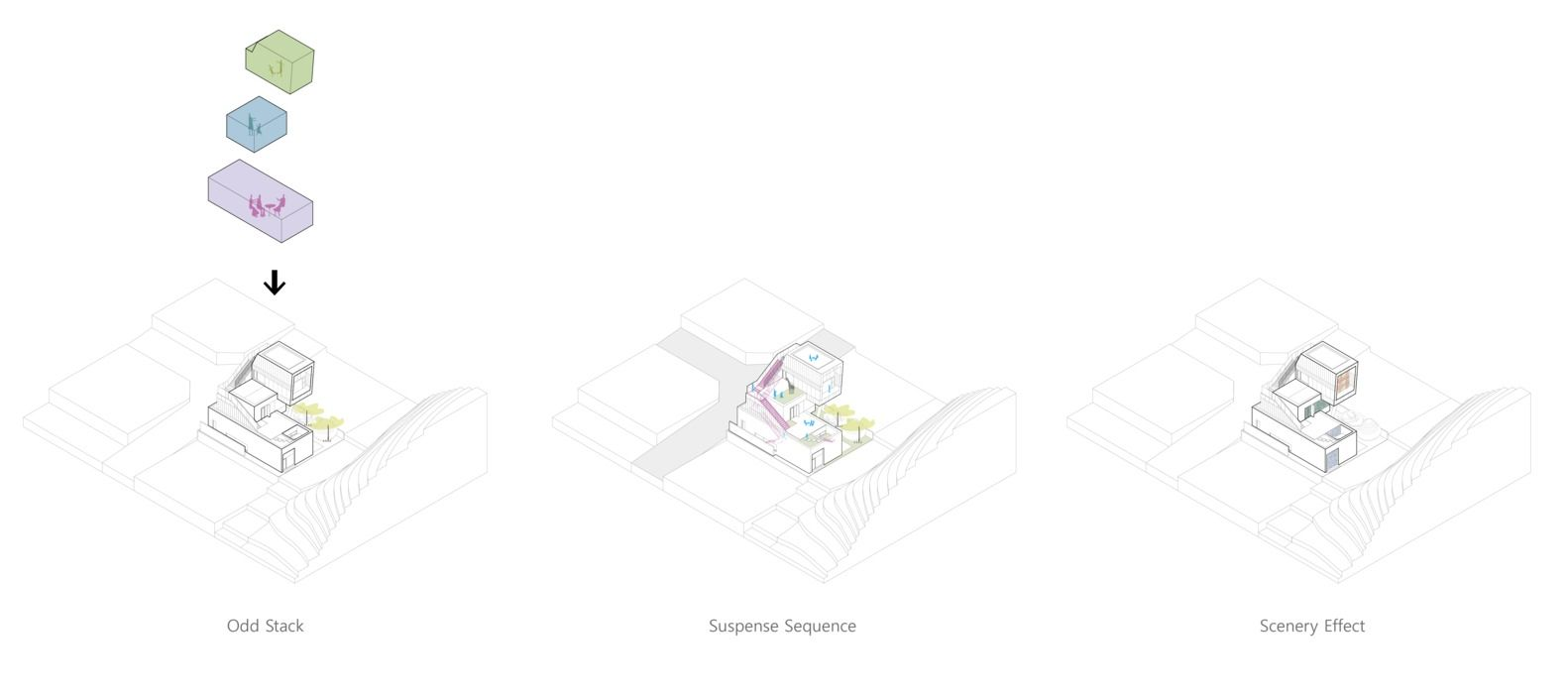Gallery Of Self Stack House Dongjin Kim L Eau Design 25 In 2021 Design Architecture Model Presentation