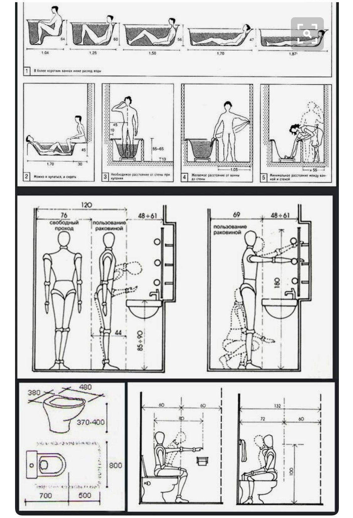 Pin De Lucrodesign Em Scheme Medidas Banheiro Projeto De Banheiro Disposicao Do Banheiro
