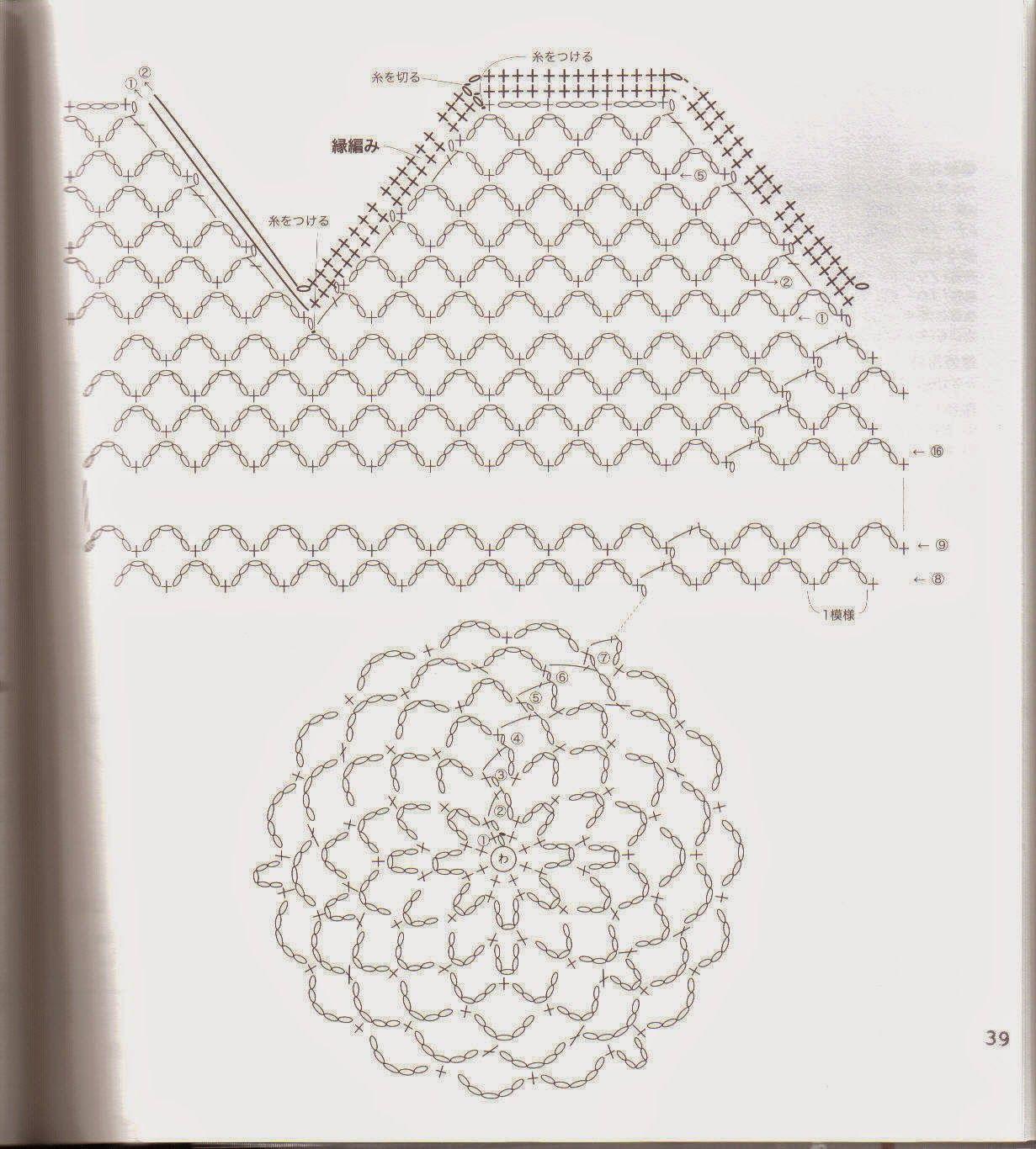 PATRONES GRATIS DE CROCHET: Precioso y fácil patrón de un bolso con ...