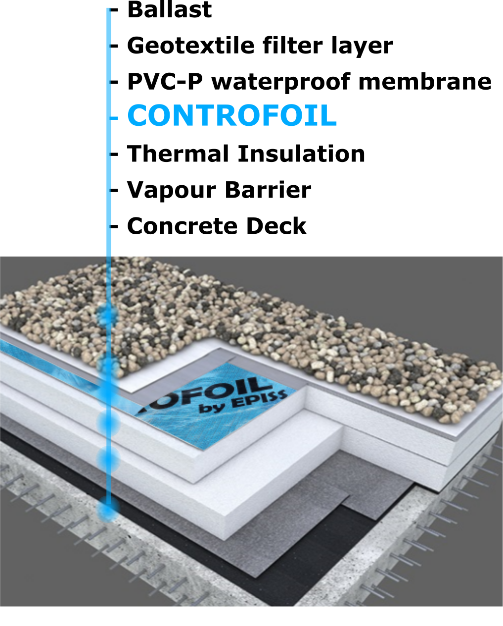 Ballasted Flat Roof With Controfoil Flat Roof Concrete Deck Membrane