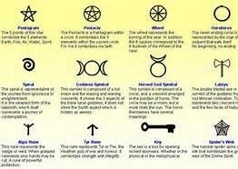 Pagan Symbols And Meanings   Pagan - Pagan Symbols