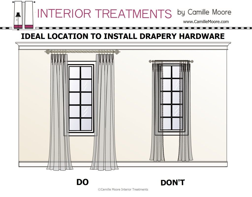 Diy Ready Made Curtains Vs Custom Window Treatments Advice For