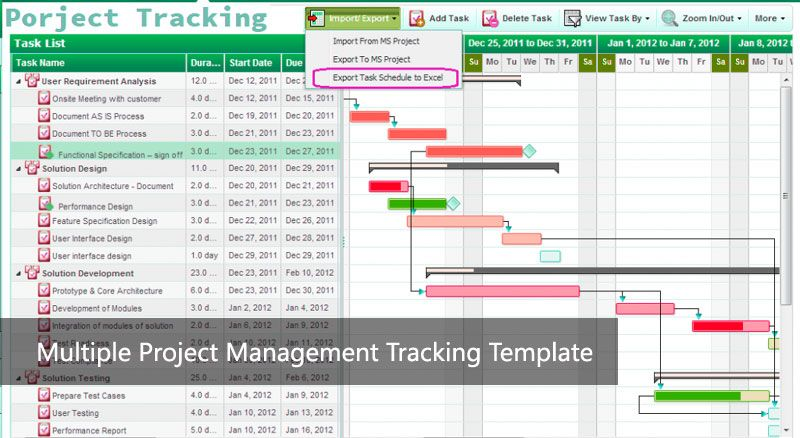 Multiple Project Management Tracking Template Projectemplates Project Management Templates Project Management Management