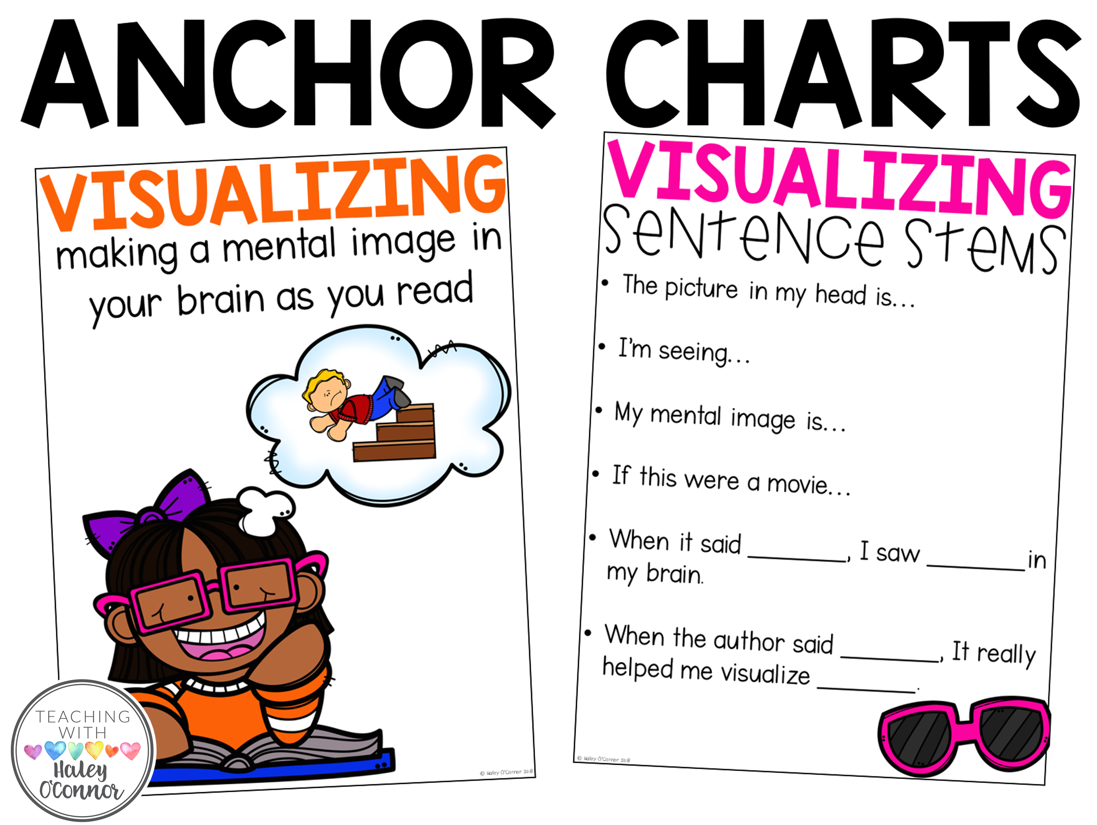 Quick And Easy Visualizing Lesson Visualizing Anchor Chart Anchor Charts Visualizing And Verbalizing [ 1680 x 2235 Pixel ]