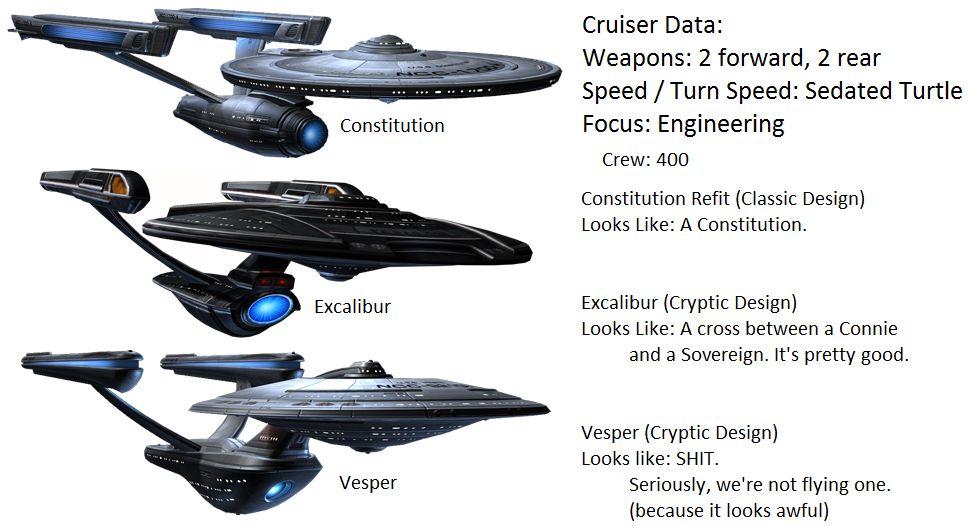 Image From Http Lparchive Org Star Trek Online Update 2087 1 T1cruisers Png Star Trek Online Star Trek Ships Star Trek
