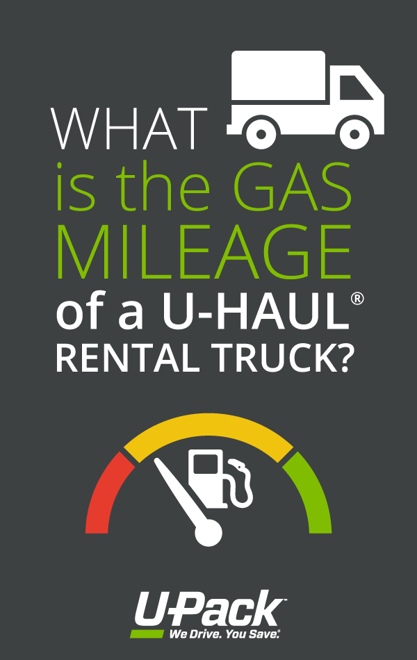 figure out the gas mileage of a u haul with the info listed in this post rentaltruck