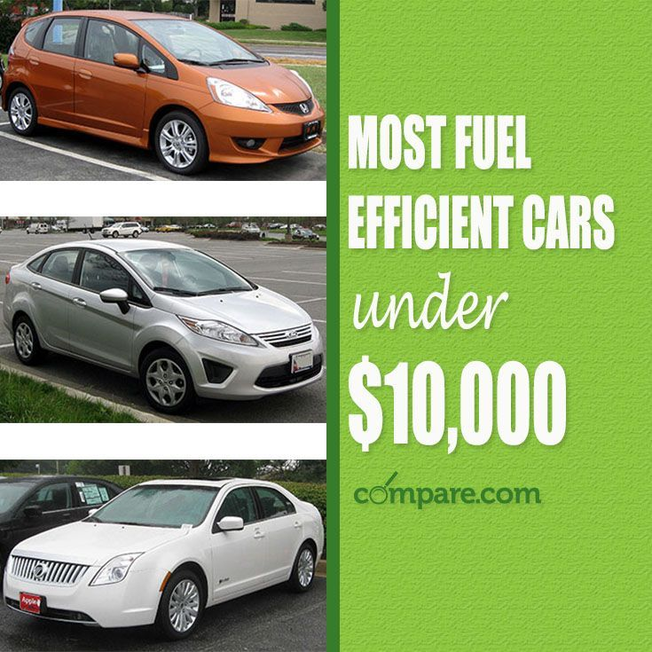 nice HOW TO: Buy the most fuel efficient #cars under $10,000: www ...