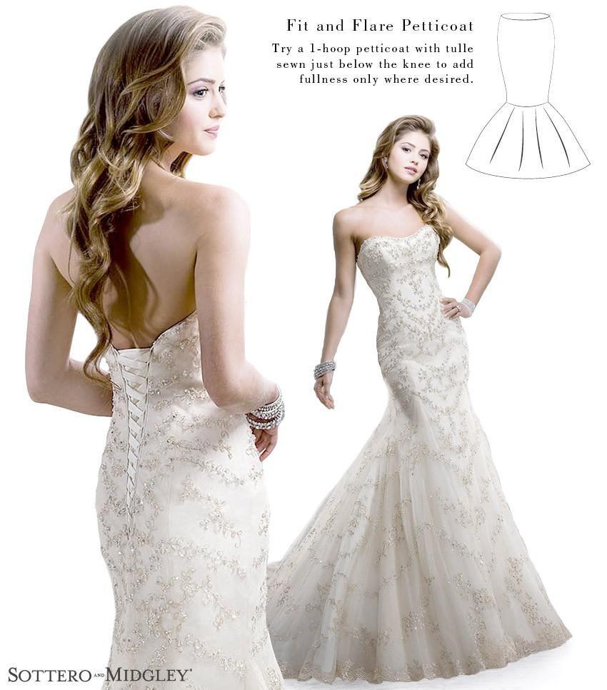 Picking A Petticoat Wedding Day Tips Pinterest Wedding