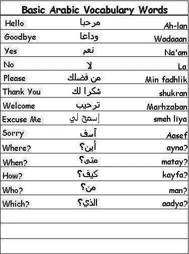 Learn Arabic Online | Learnalanguage.com