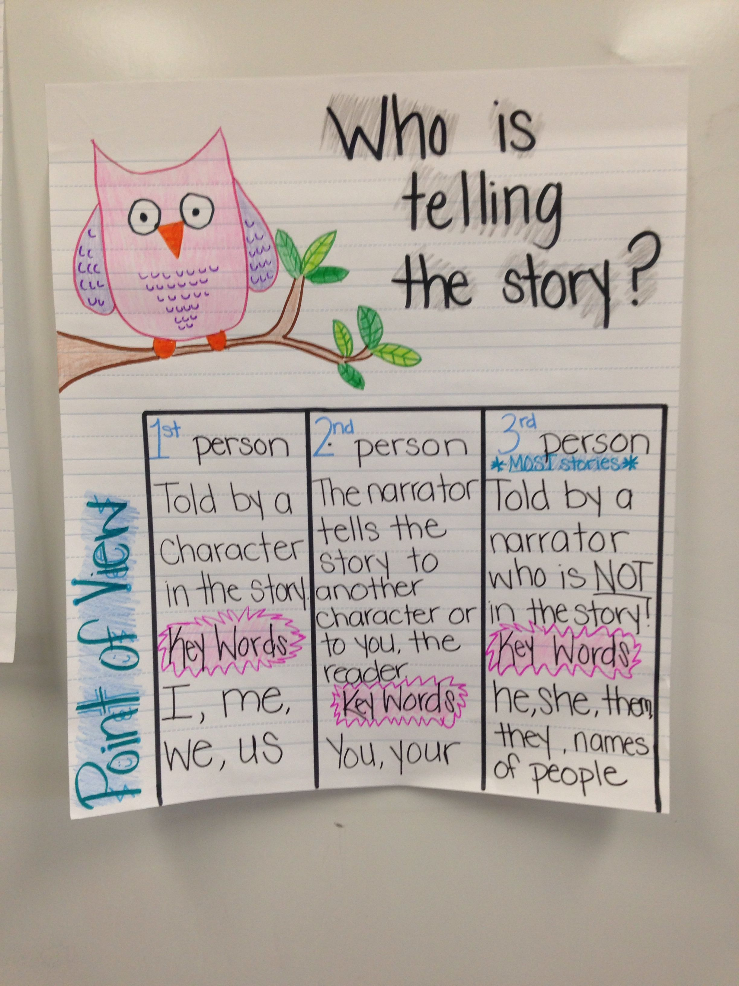 Point Of View Anchor Chart Owl Classroom
