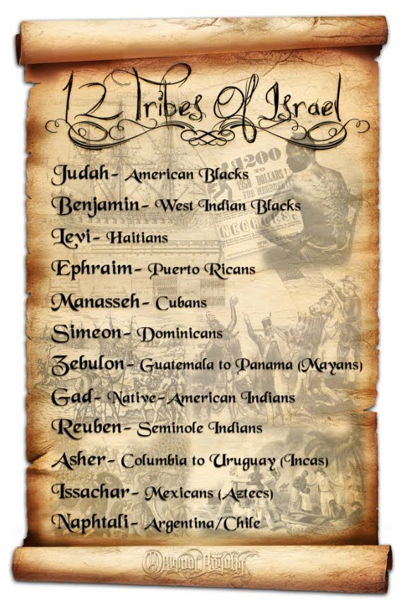 The israelites is tribes chart true or false also iuic rh pinterest