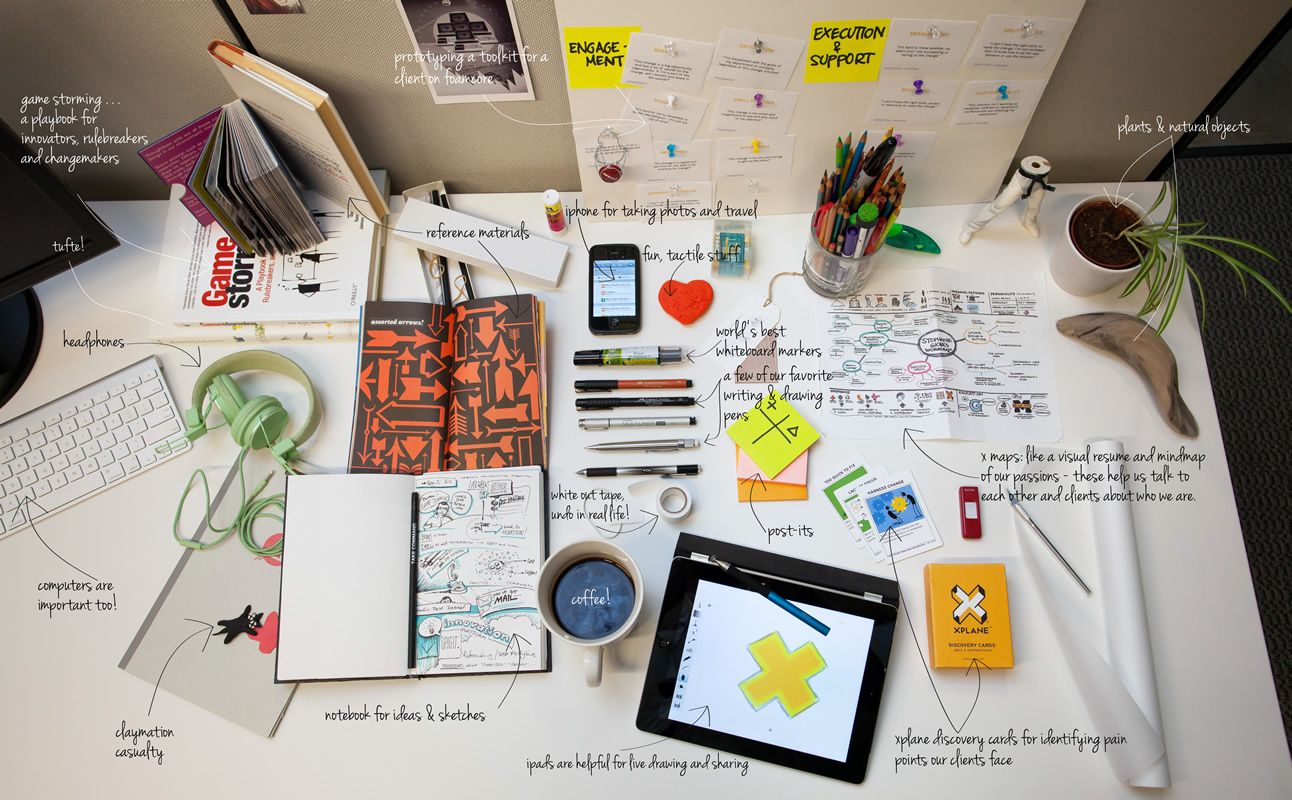 xPlane - The Desk of a Visual Thinker
