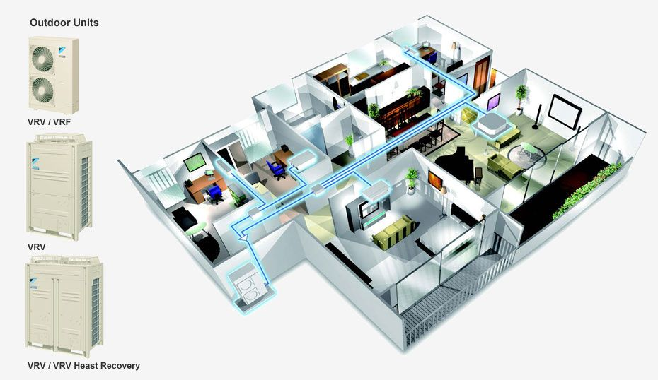 Pin By Mohi On Arch Heating And Cooling Solutions