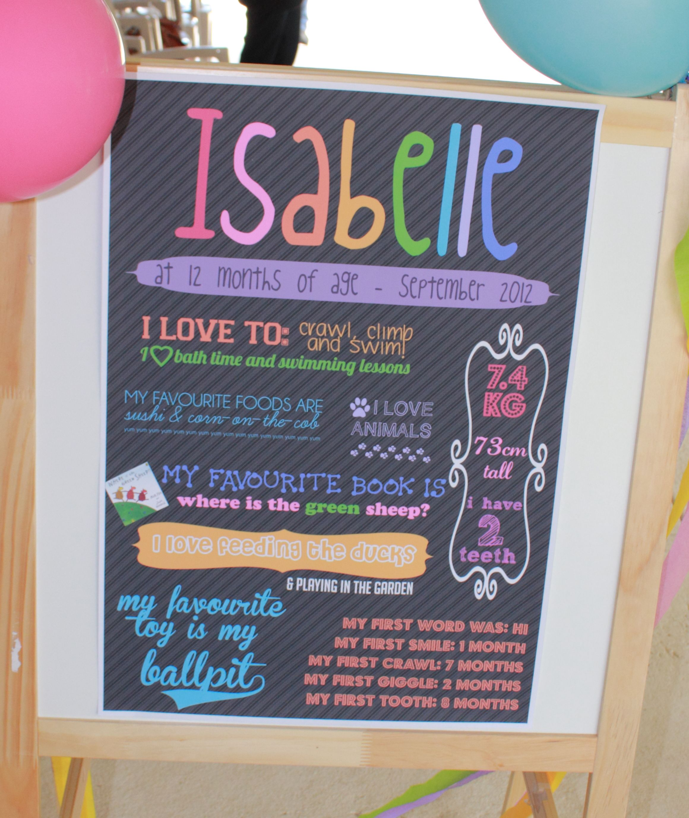 1st birthday poster board milestones measurements
