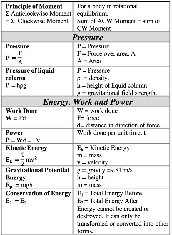 Picture Work Physics Formulas Gcse Physics Gcse