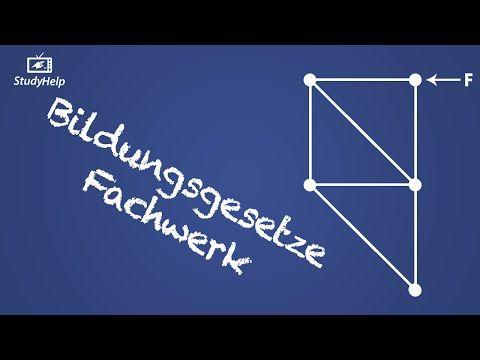 Bildungsgesetze fachwerk technische mechanik 1 for Fachwerk bildung