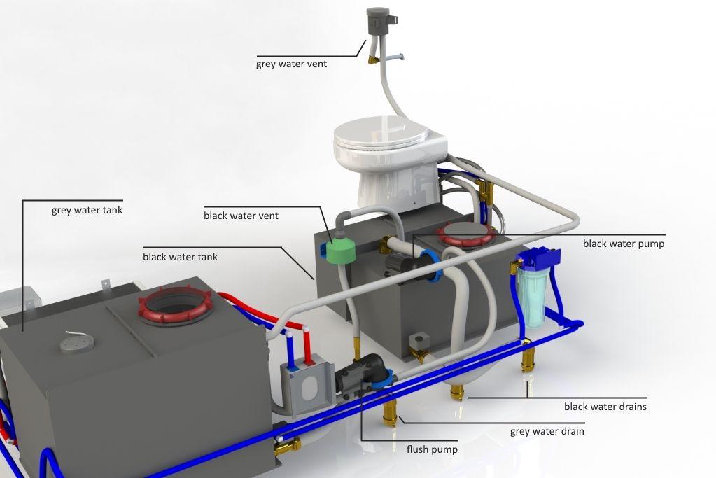 Pin By Allen Thibodeaux On New Trailet In 2020 Water Design Fresh Water Tank Rv Water
