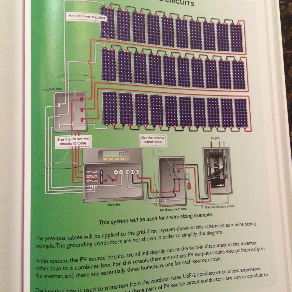 Fotovoltaica Manual De Diseno E Instalacion Capacitacion Para Instaladores Solares Curso De Instalacion De Sistemas Solares Fotovoltaicos Cursos De Energ Curso De Energia Solar Energia Solar Energia Renovable