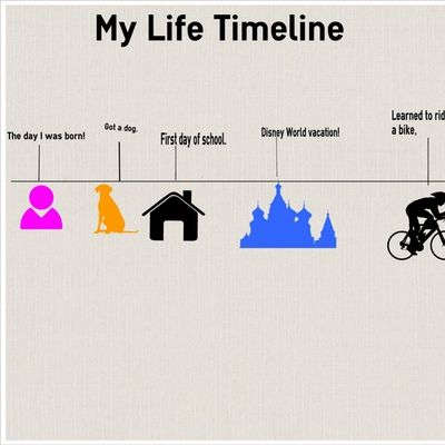 Sample Timeline For Kids Sample Blank Timeline Template Sample