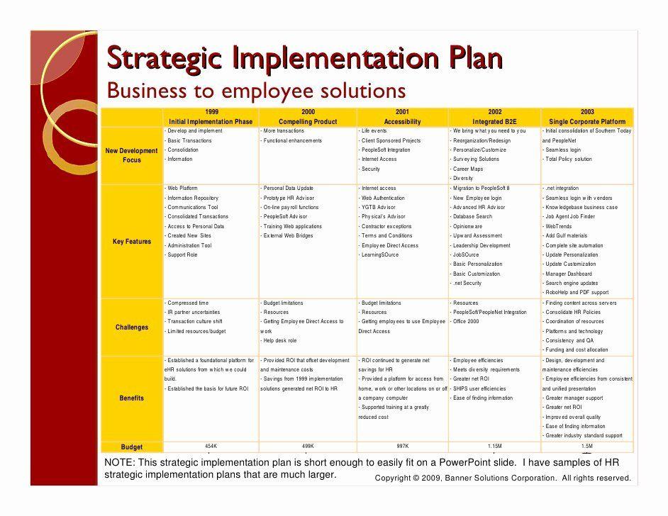 Hr Strategic Plan Template in 2020 Business plan