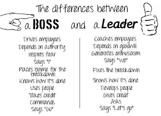 Boss Vs Leader Boss Vs Leader Boss And Leader Leadership Quotes