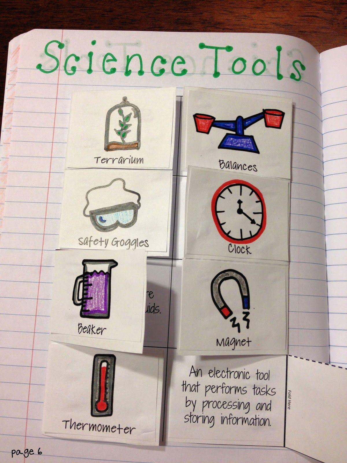 Teacherific Science Interactive Journal Unit 1 science