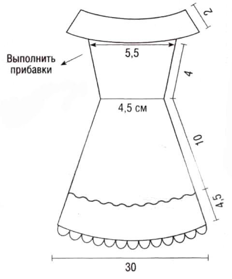 Выкройки старинные платья для кукол