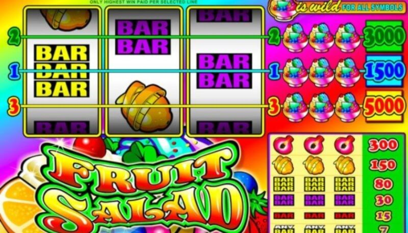 Discover Fruit Inspired Best Online Slots in Canada Free