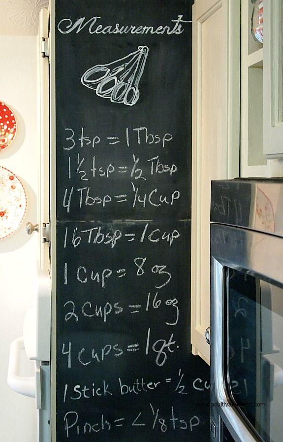 What a cute idea A chalkboard wall