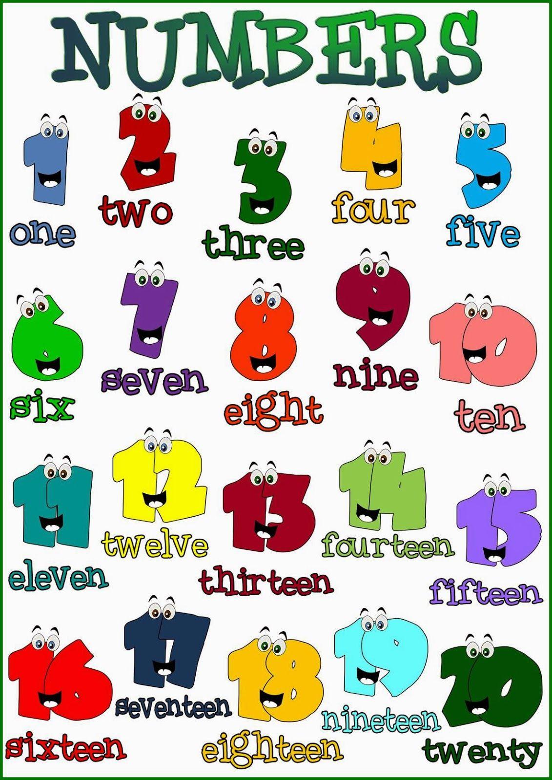 Numbers 1 To 20 Numeros Del 1 Al 20 Con Sus Nombres