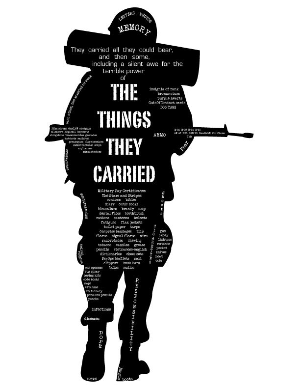 """""""The Things They Carried"""" by Tim O' Brien Essay Sample"""