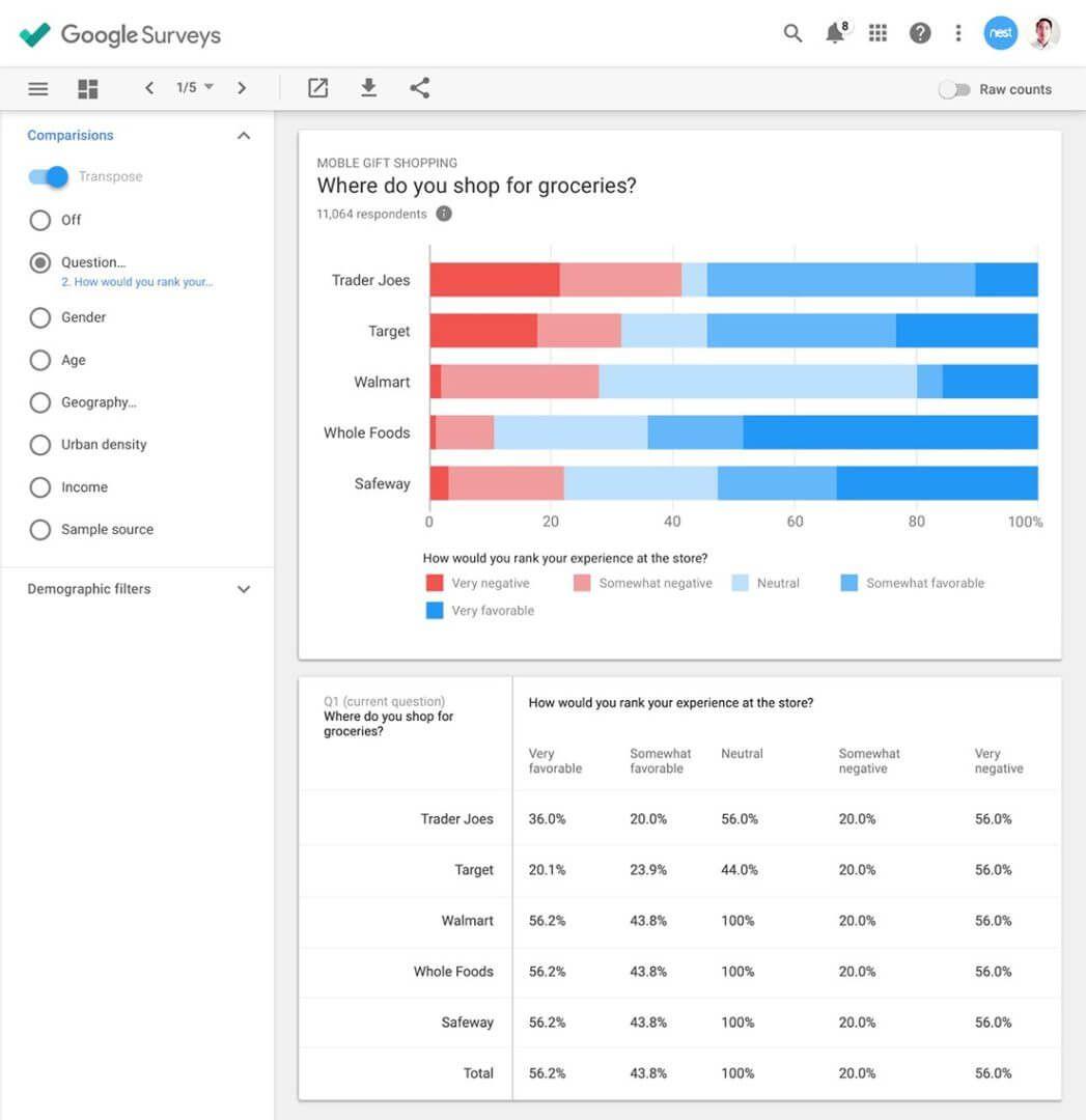 Google Surveys 360 Joins The Analytics 360 Suite